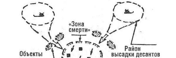 Лекция Контрразведывательные мероприятия и организация борьбы с партизанскими соединениями