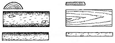 Изготовление деревянной ловушки-плашки на пушного зверя
