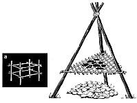 Простая коптильня из треноги для копчения мяса и рыбы, виды полевых коптилен, способы устройства коптильни на природе в походных условиях