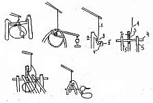 Вздергивающие петли и пружинные силки как действующие элементы простых ловушек