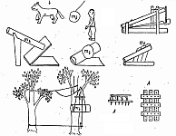 Действующие элементы простых ловушек в виде падающих и раскачивающихся грузов