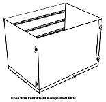 Конструкция и устройство переносной походной коптильни, порядок изготовления, подготовка к копчению и процесс копчения продуктов