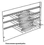 Подготовка к копчению и процесс копчения продуктов в переносной походной коптильне