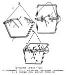 Капкан с пружинами торсионного действия для ловли белки, соболя и других пушных зверей, устройство, особенности применения, насторожка