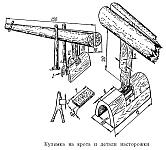 Переносные кулемки для ловли сибирского крота, устройство, принцип действия, детали, размеры и изготовление