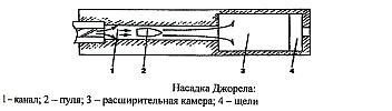 Разновидностью надульных глушителей являются насадки, которые смягчают звук выстрела