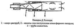 Конструкции надульных насадок, которые смягчают звук выстрела