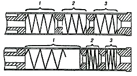 Конструкции глушителей звука выстрела использующие перемещение и деформацию входящих в них элементов и составных частей