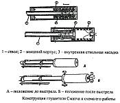 Оригинальный надульный механический глушитель изобретенный в 1984 году германским инженером Юзефом Рудольфом Сматчем