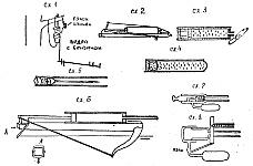 Варианты механических и огнестрельных огнеметов, огнестрельных самострелов стреляющих стрелками, пневматических самострелов, общий обзор