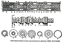 Конструкция, особенности и принцип работы глушителей звука выстрела по патенту США 4576083