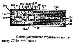 Конструкция, особенности и принцип работы глушителей звука выстрела по патенту США 5078043