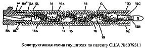 Конструкция, особенности и принцип работы устройства для подавления шума и уменьшения отдачи при стрельбе по патенту США 6079311 от 1997 года