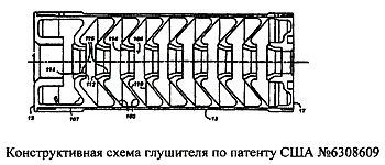 Конструкция, особенности и принцип работы устройства для подавления шума и уменьшения отдачи при стрельбе по патенту США 6308609 от 1998 года
