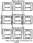 Порядок обрезки отдельных листов бумажной топографической карты перед их склеиванием