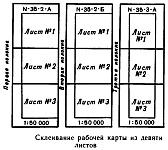 Порядок склеивания отдельных листов бумажной топографической карты