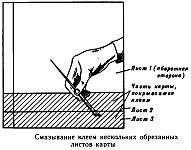 Особенности склеивания отдельных листов бумажной топографической карты