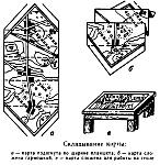 Правильное складывание бумажной рабочей топографической карты, форма и обращение со сложенной картой