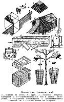 Стационарные живоловушки и ловчие ямы, назначение, устройство, принцип действия, изготовление, установка и настройка