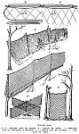 Ловчие сети, тенета, гоны, перевес и каскан, назначение, устройство, принцип действия, изготовление, установка и настройка