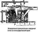 Определение прямоугольных координат точки на топографической карте