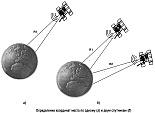 Как устроена и как работает GPS-навигация, сигналы системы GPS, как приемник GPS-навигатора определяет свое положение
