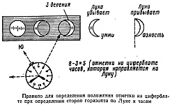 Ориентирование на местности по Луне и часам, по Луне и часам ориентируются, когда плохо просматривается звездное небо