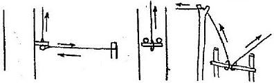 Спусковой механизм ловушки из двух колышков и одной палочки положенной перпендикулярно