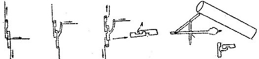 Спусковые механизмы ловушек использующие элементы, содержащие зарубки