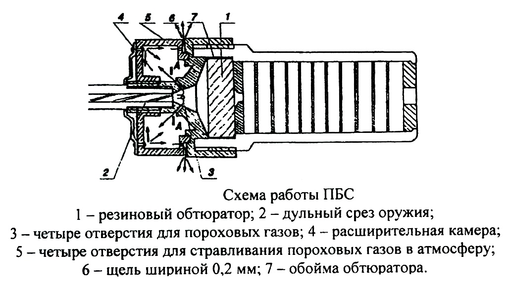Схема банки глушителя