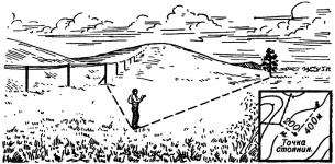 Определение точки своего местонахождения на местности по карте, местным предметам, ориентирам на глаз, промером расстояния, засечкой по ориентирам