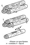 Костер нодья для длительного обогрева, устройство и разжигание костра нодья из двух и трех бревен