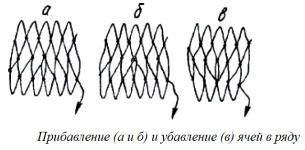 Узлы для вязания рыболовных сетей